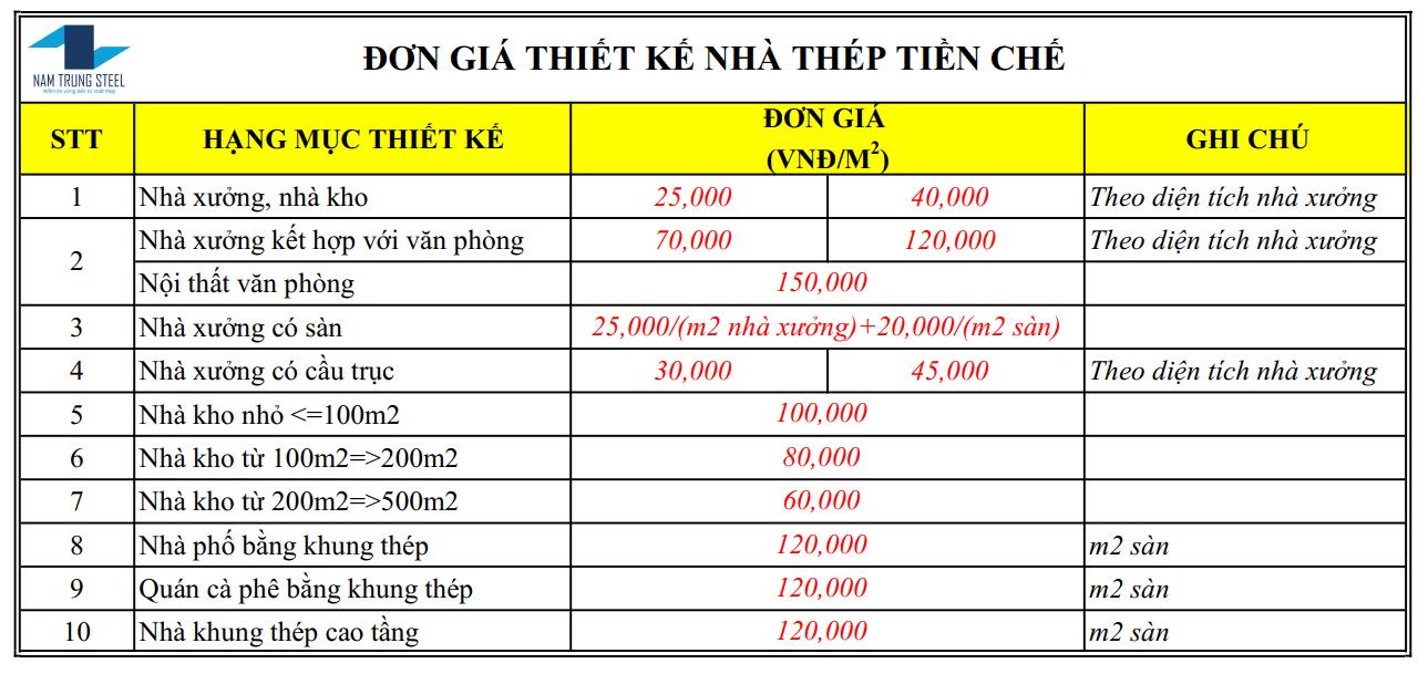 Báo giá thiết kế kết cấu thép tại Đà Nẵng