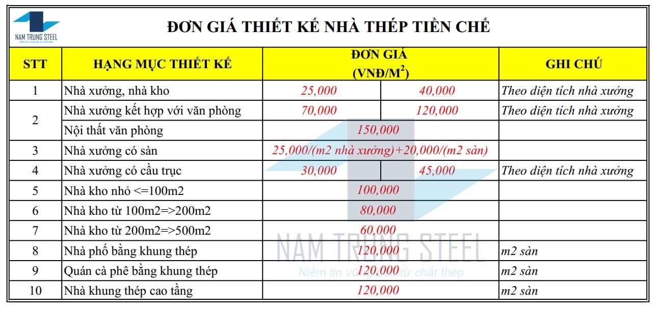 Báo giá thiết kế nhà thép tiền chế Đà Nẵng